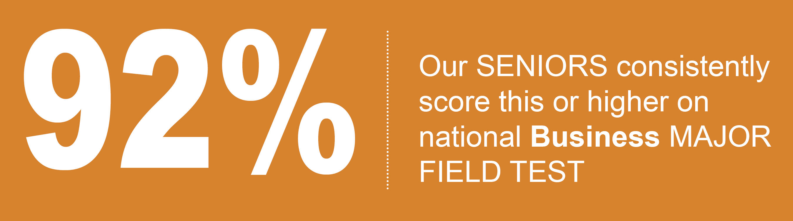 92%: Our seniors consistenly score this or higher on national business major field test
